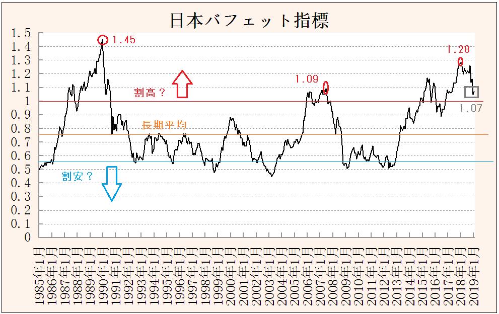 f:id:yukimatu-tousi:20190201152622p:plain