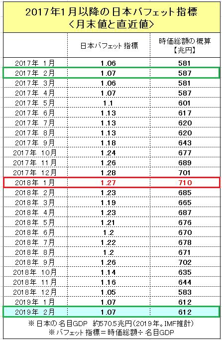 f:id:yukimatu-tousi:20190202002651p:plain
