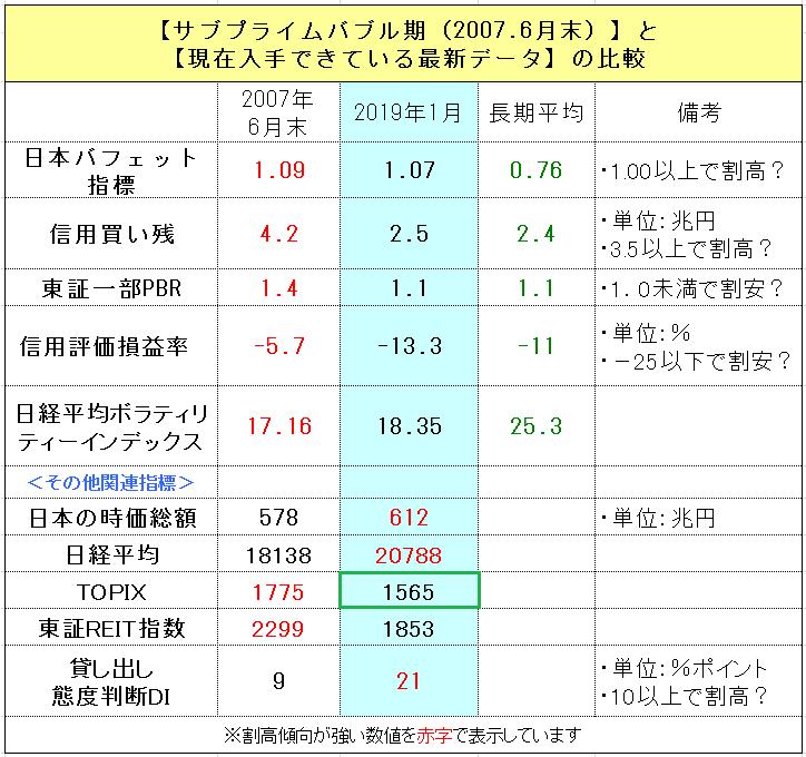 f:id:yukimatu-tousi:20190202003820p:plain