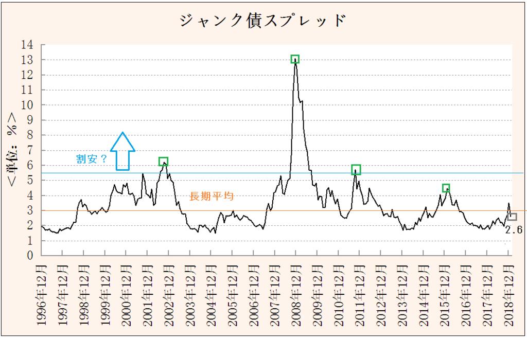 f:id:yukimatu-tousi:20190202202224p:plain