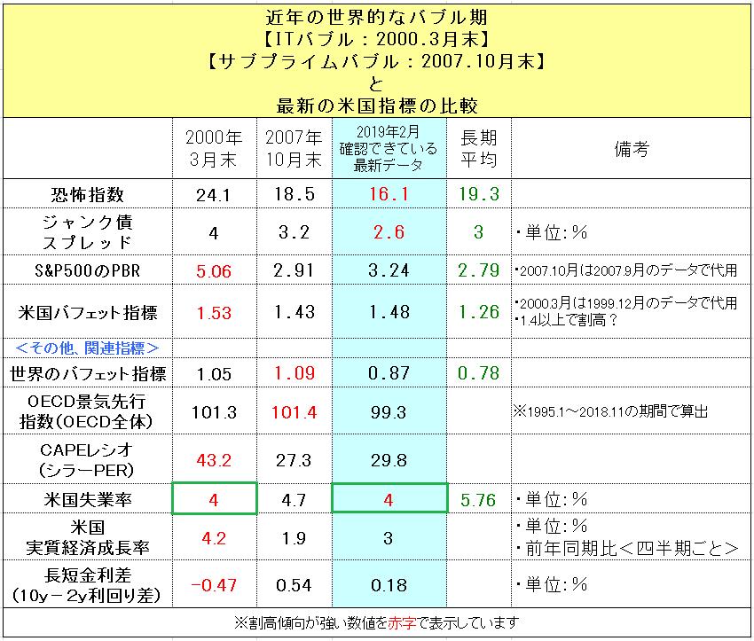 f:id:yukimatu-tousi:20190202220610p:plain