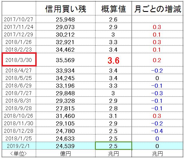 f:id:yukimatu-tousi:20190208153504p:plain