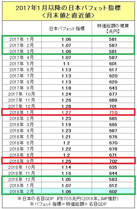 f:id:yukimatu-tousi:20190208204236p:plain