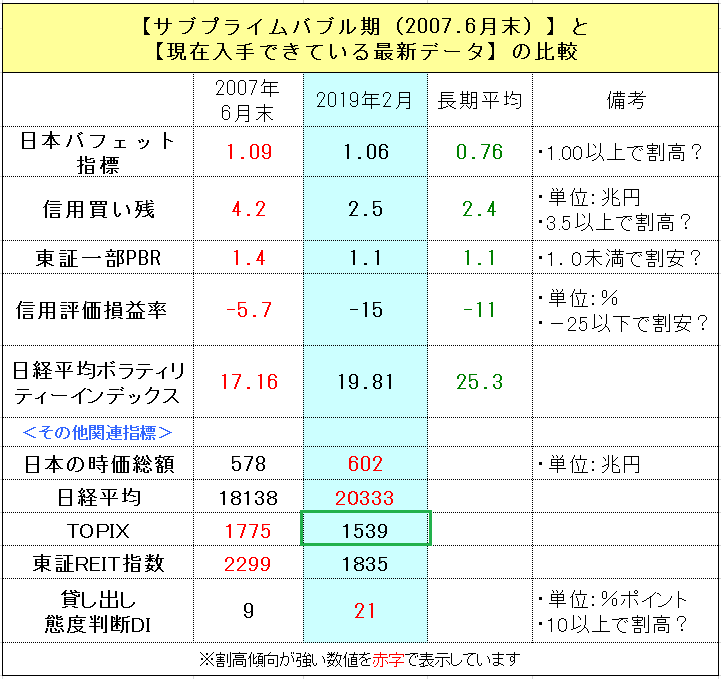 f:id:yukimatu-tousi:20190208221641p:plain