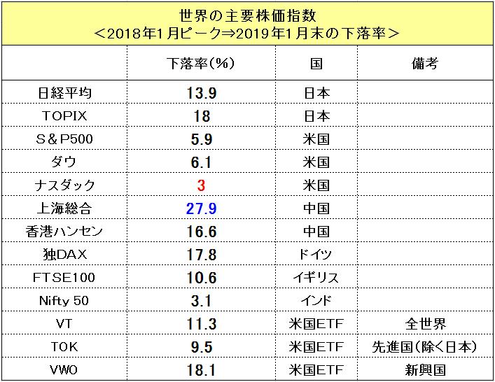 f:id:yukimatu-tousi:20190211135636p:plain