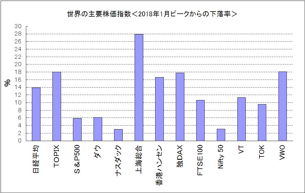 f:id:yukimatu-tousi:20190211135705p:plain