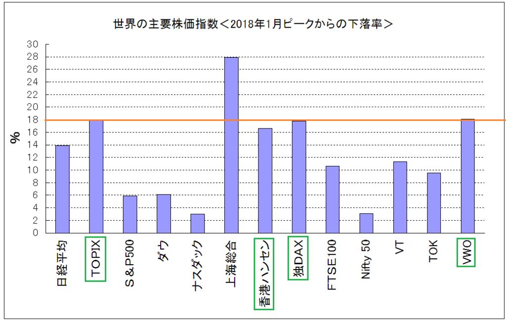 f:id:yukimatu-tousi:20190211140348p:plain