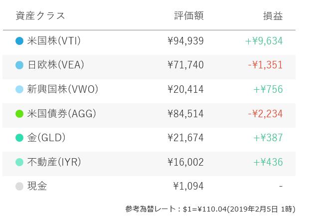 f:id:yukimatu-tousi:20190211215312p:plain