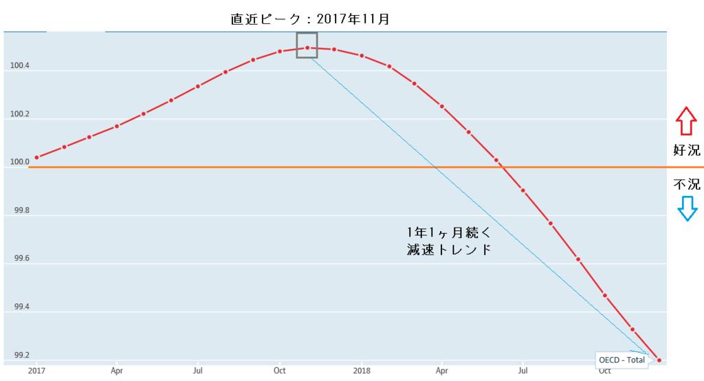 f:id:yukimatu-tousi:20190213220227p:plain