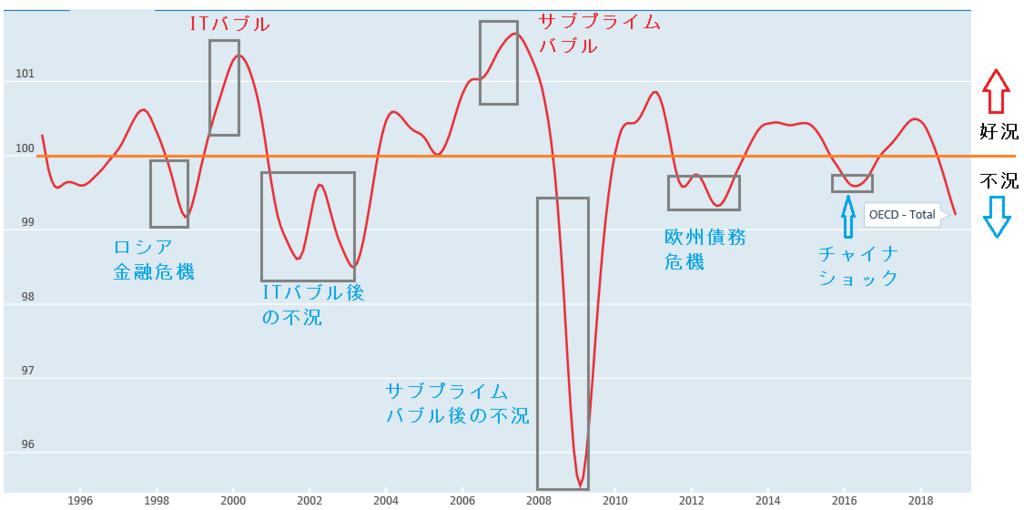 f:id:yukimatu-tousi:20190213221247p:plain