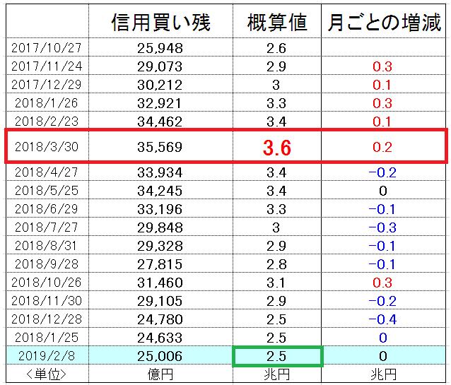 f:id:yukimatu-tousi:20190215094922p:plain