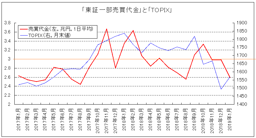 f:id:yukimatu-tousi:20190215100744p:plain