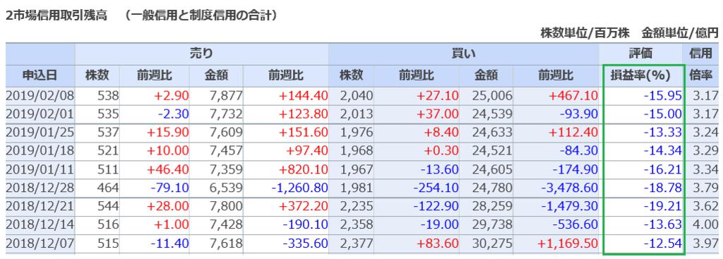 f:id:yukimatu-tousi:20190215163219p:plain