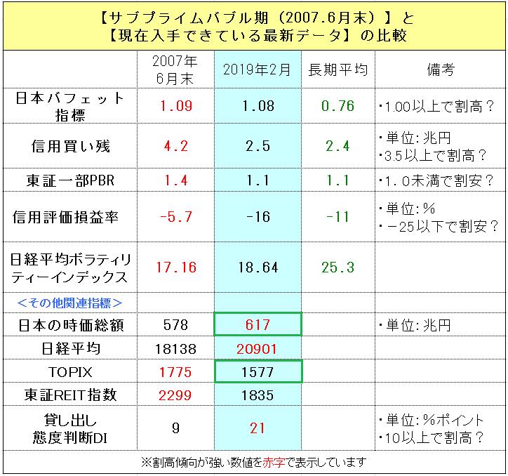 f:id:yukimatu-tousi:20190215221025p:plain