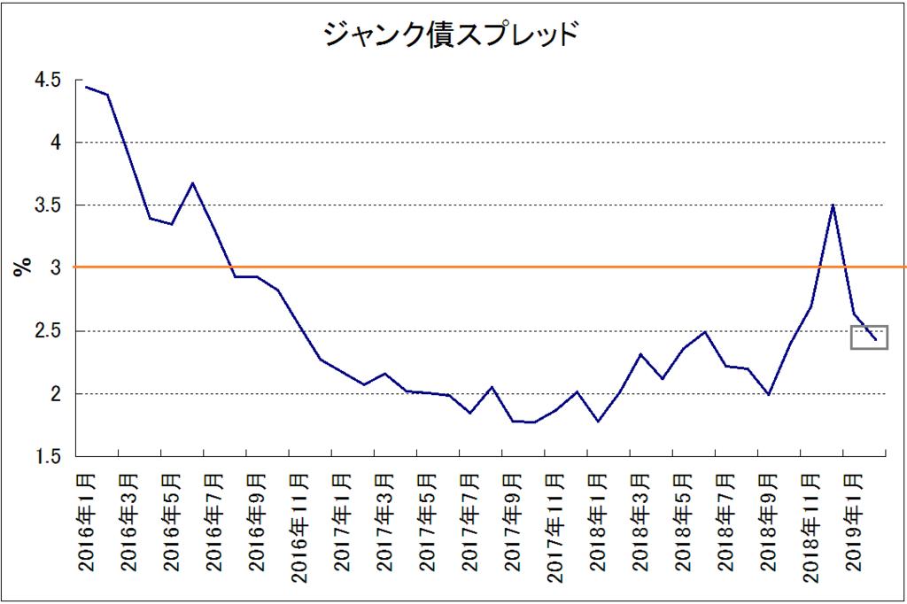 f:id:yukimatu-tousi:20190216173540p:plain