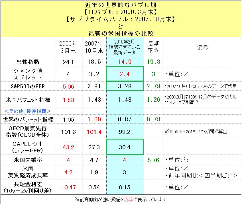 f:id:yukimatu-tousi:20190216174358p:plain