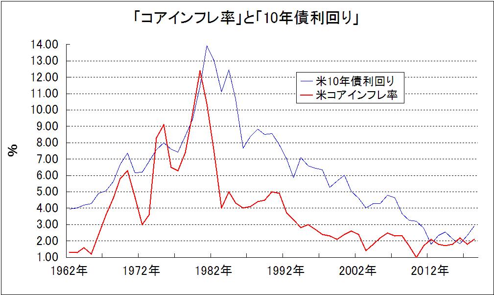 f:id:yukimatu-tousi:20190217172532p:plain
