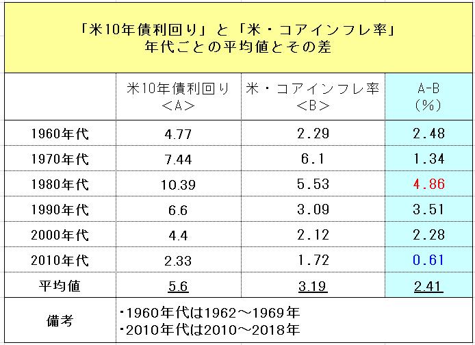 f:id:yukimatu-tousi:20190217180209p:plain