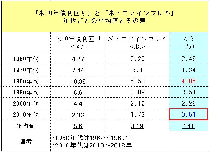 f:id:yukimatu-tousi:20190217220841p:plain