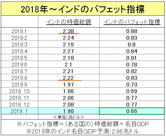 f:id:yukimatu-tousi:20190218173352p:plain