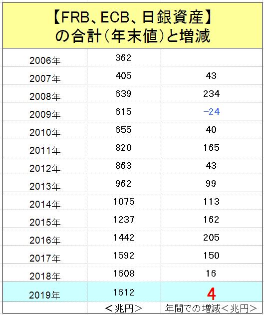 f:id:yukimatu-tousi:20190219140255p:plain