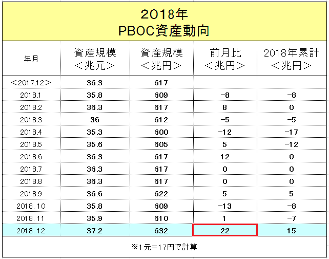f:id:yukimatu-tousi:20190219224429p:plain