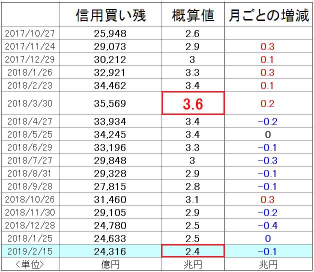 f:id:yukimatu-tousi:20190222151558p:plain