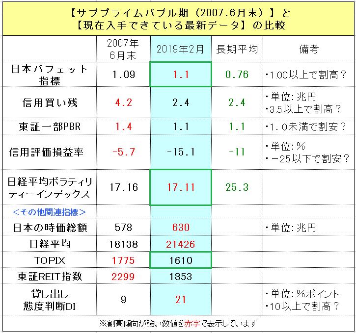 f:id:yukimatu-tousi:20190223001959p:plain