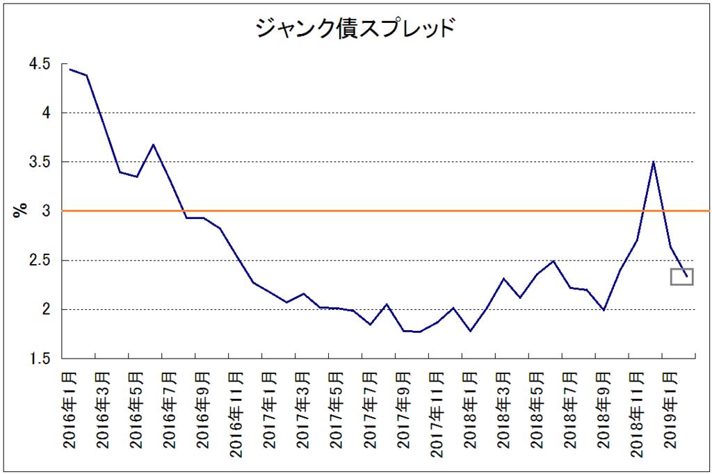f:id:yukimatu-tousi:20190223153617p:plain