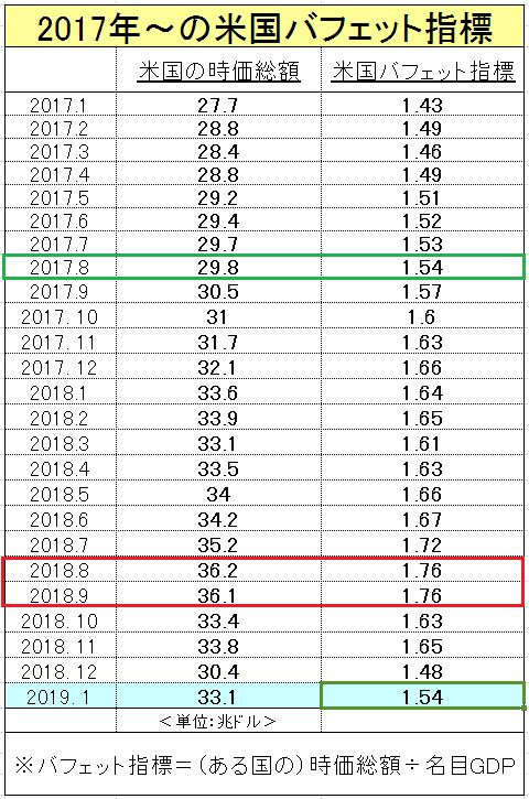 f:id:yukimatu-tousi:20190223154703p:plain