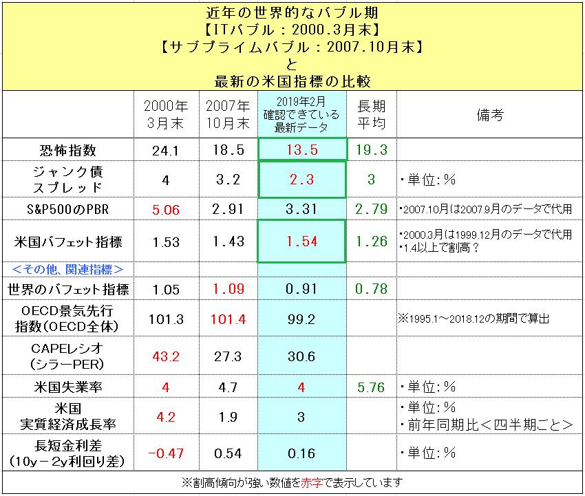 f:id:yukimatu-tousi:20190223222851p:plain