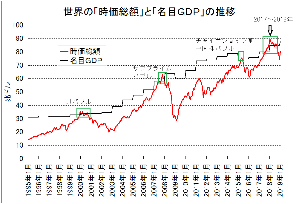 f:id:yukimatu-tousi:20190224175310p:plain