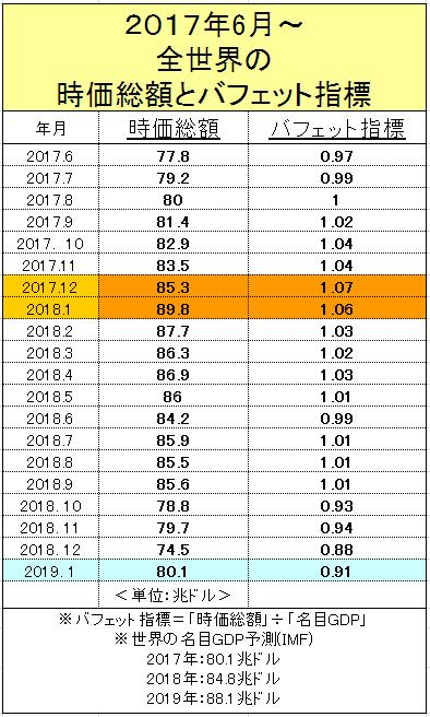 f:id:yukimatu-tousi:20190224234433p:plain