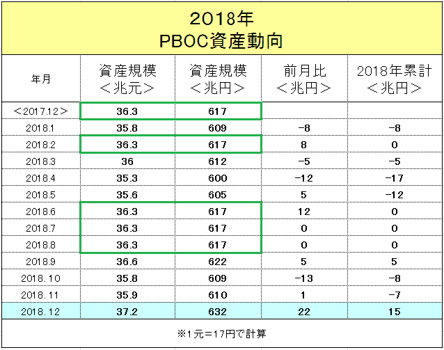 f:id:yukimatu-tousi:20190226112822p:plain