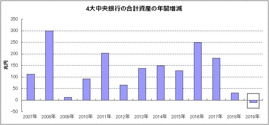 f:id:yukimatu-tousi:20190226114206p:plain