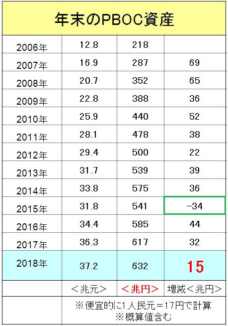 f:id:yukimatu-tousi:20190226224542p:plain