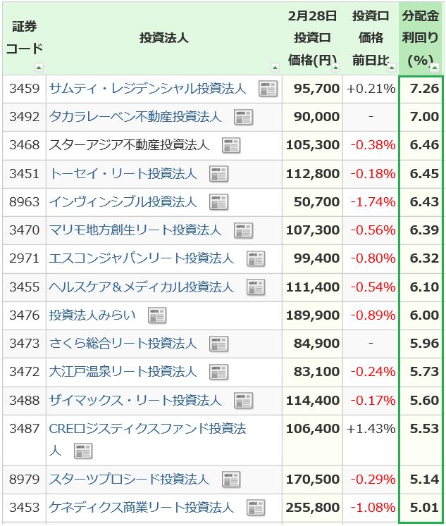 f:id:yukimatu-tousi:20190228164258p:plain
