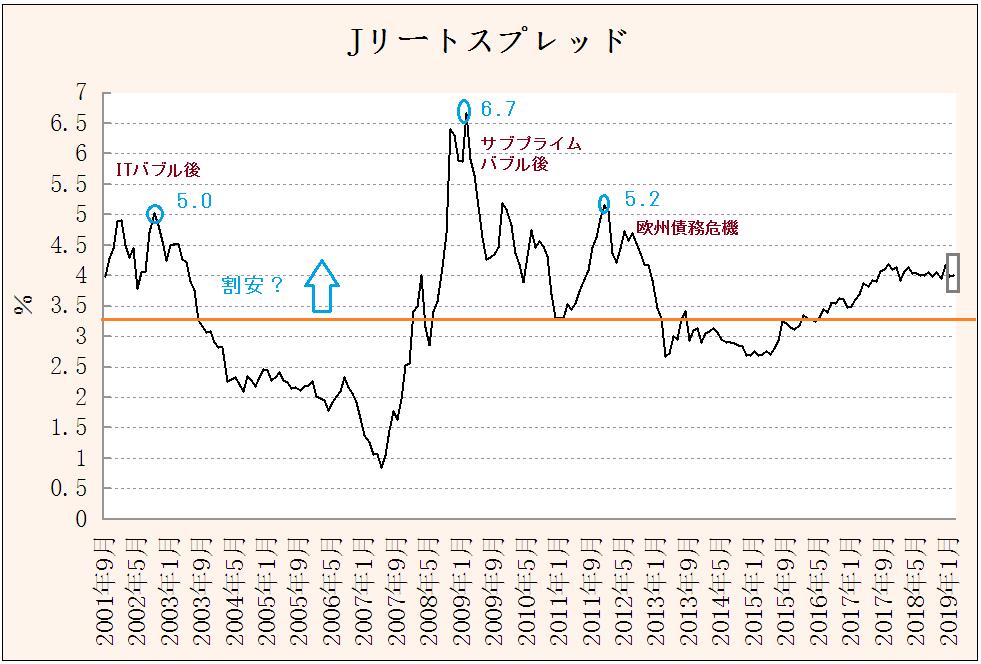 f:id:yukimatu-tousi:20190228170501p:plain