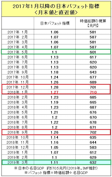 f:id:yukimatu-tousi:20190301222758p:plain