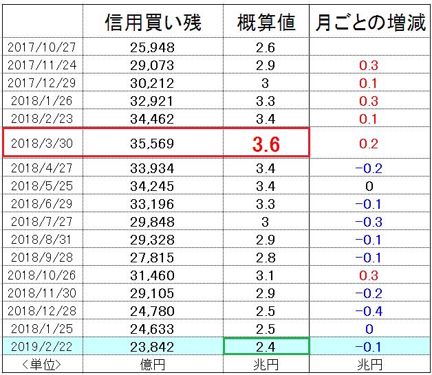 f:id:yukimatu-tousi:20190301223103p:plain