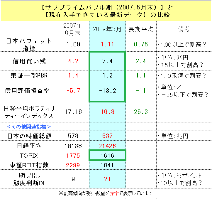 f:id:yukimatu-tousi:20190302005640p:plain