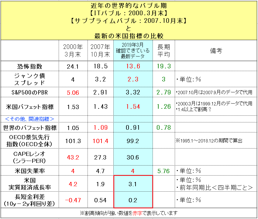 f:id:yukimatu-tousi:20190302224337p:plain