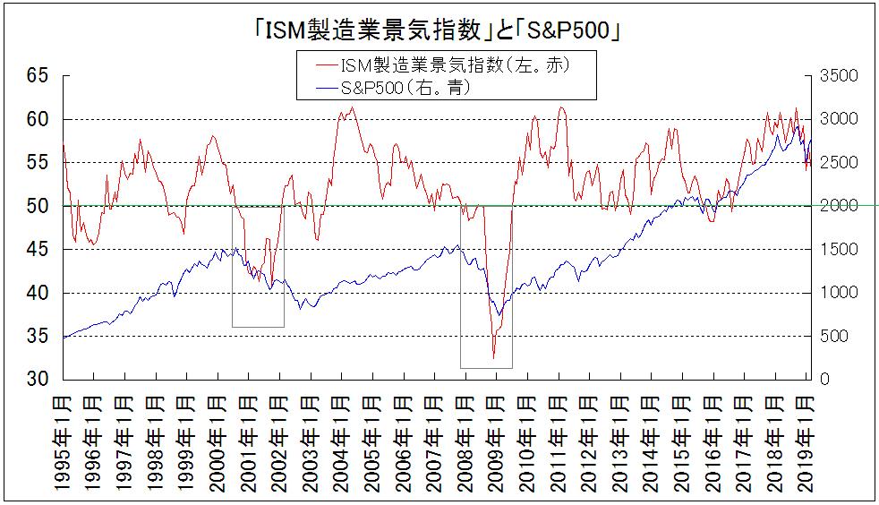 f:id:yukimatu-tousi:20190303161846p:plain
