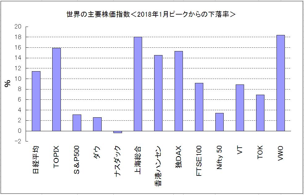 f:id:yukimatu-tousi:20190306200924p:plain