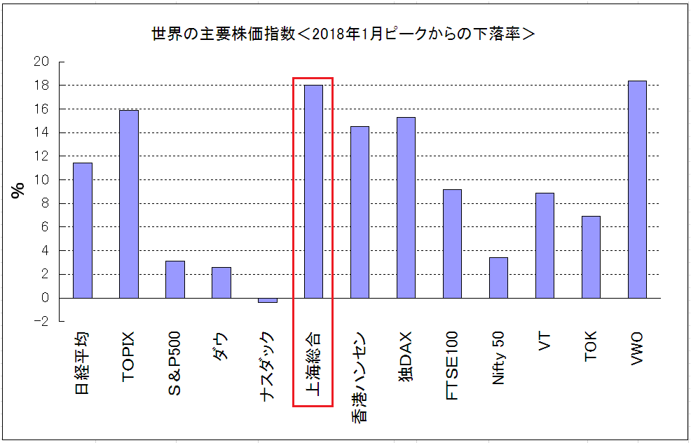 f:id:yukimatu-tousi:20190306201118p:plain