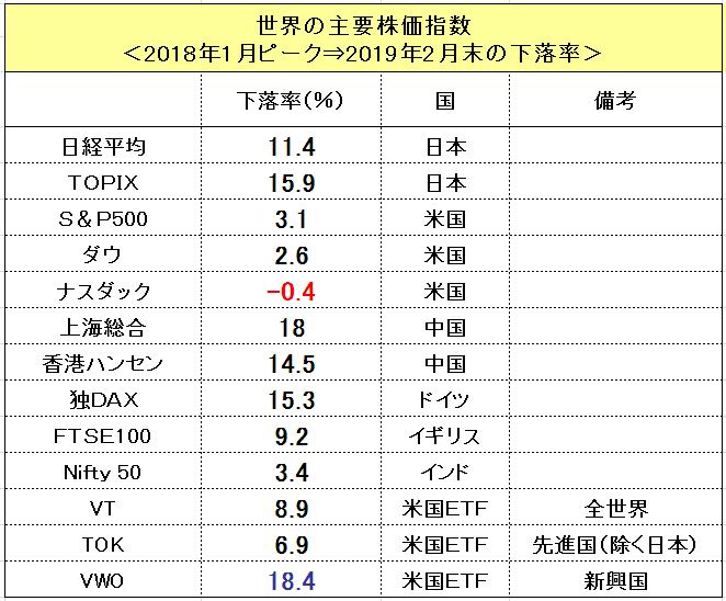 f:id:yukimatu-tousi:20190306201745p:plain