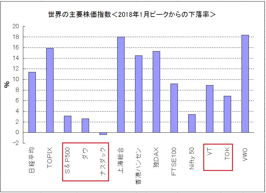 f:id:yukimatu-tousi:20190306202208p:plain