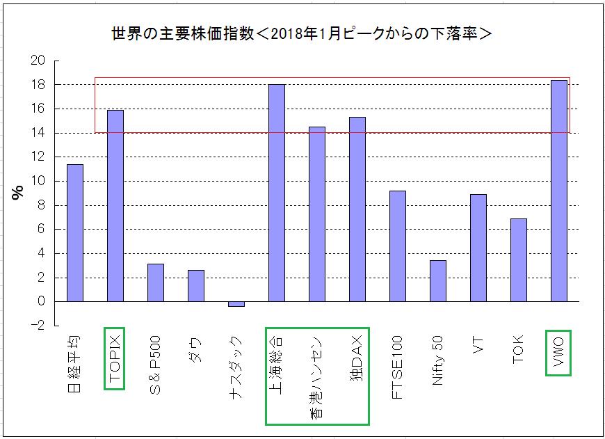 f:id:yukimatu-tousi:20190306214654p:plain