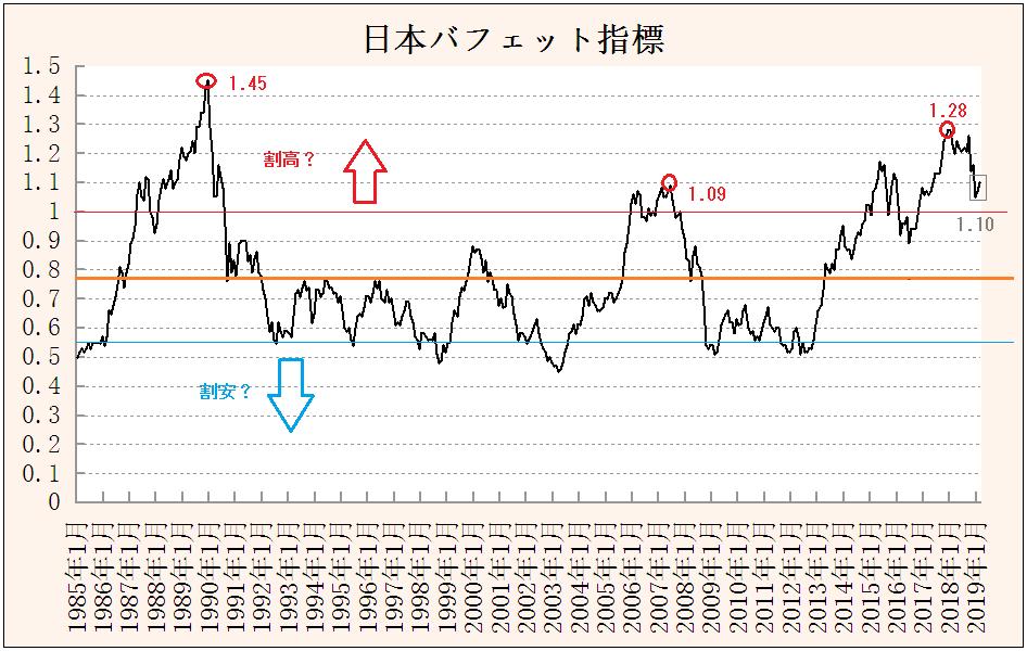 f:id:yukimatu-tousi:20190308224028p:plain