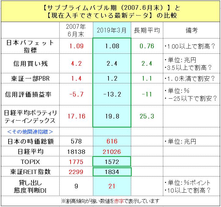 f:id:yukimatu-tousi:20190308224659p:plain